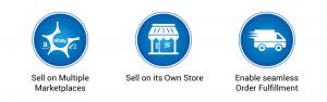 Fabelio Sells on multiple marketplaces