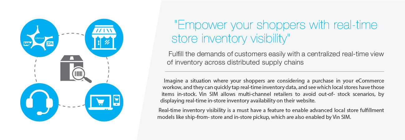 Empower your shoppers Retailers