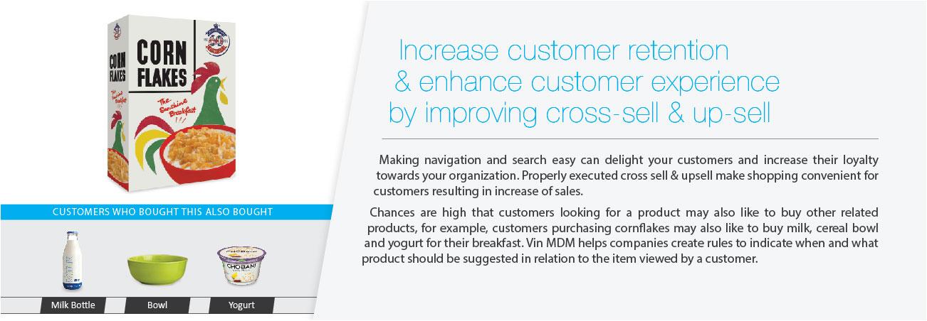 Increase Customer Retention Marketplace