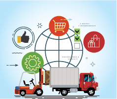 Supply Chain - Images Retail